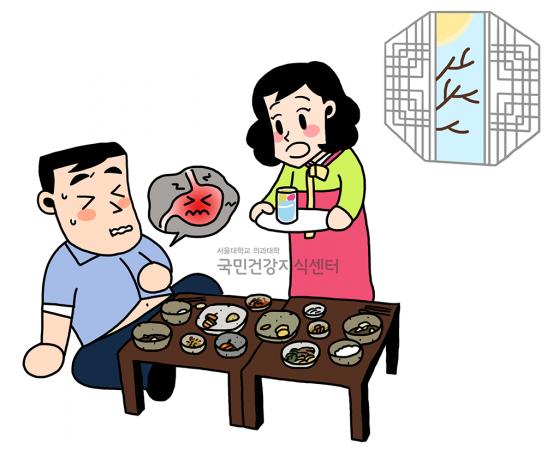 겨울-31_명절-과식으로-인한-소화기-질환-예방-및-완화법