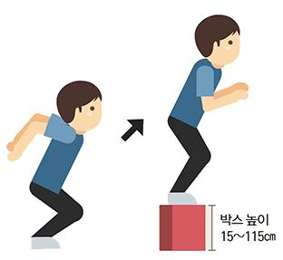 박스 점프