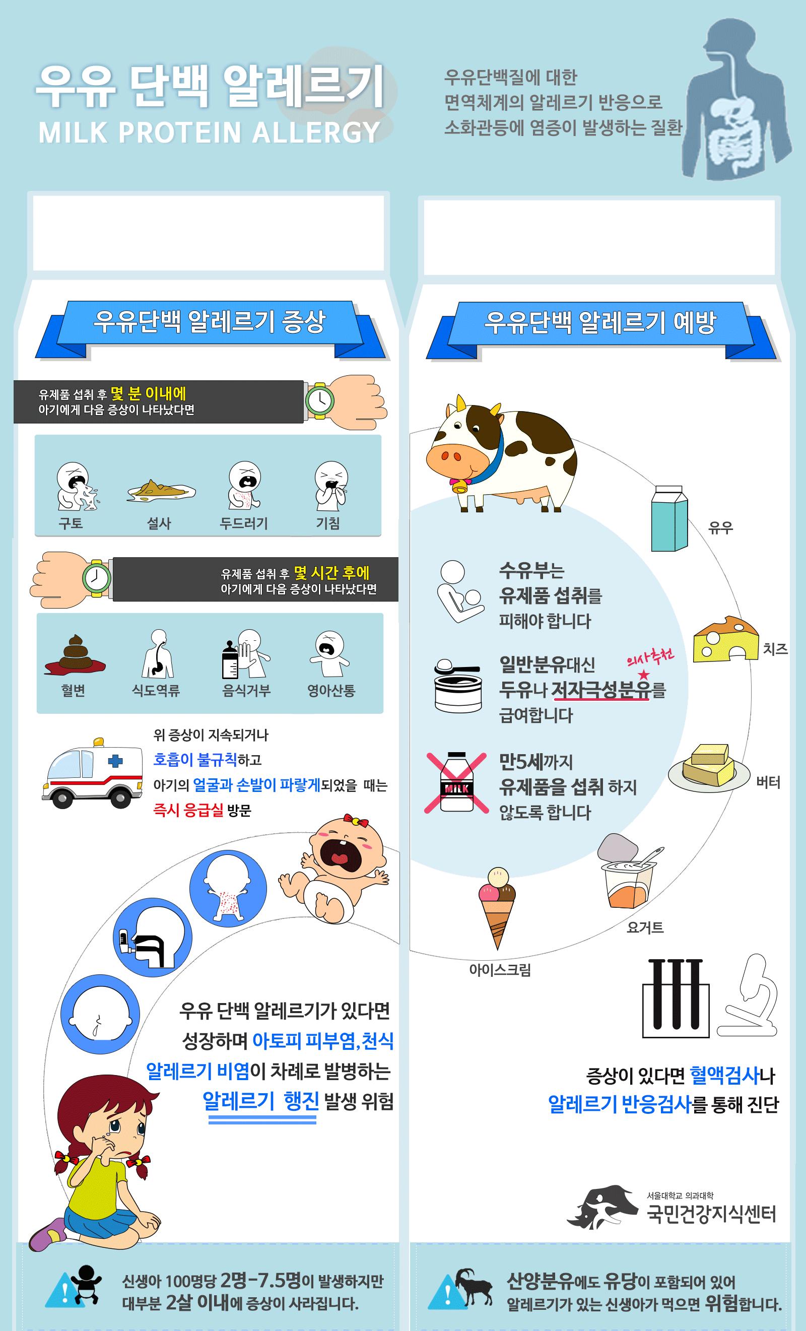 우유단백알레르기-2