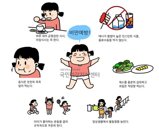(최종) 겨울 28. 즐거운 방학, 아이들의 건강을 위협하는 소아 청소년 비만 관리하기_네이버 게시