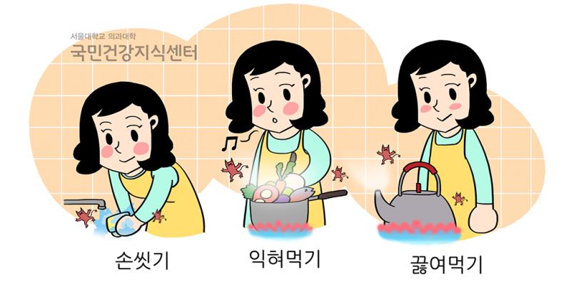 (최종) 여름 11. 장마철 식중독 예방법_네이버